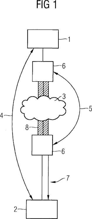 Procedimiento y dispositivo para vigilar un túnel VPN.