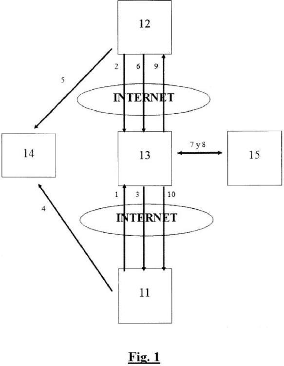 Sistema y procedimiento de cobros y pagos mediante códigos QR.