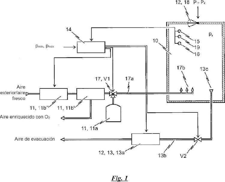 Dispositivo y procedimiento para la prevención de incendios y para la extinción de un incendio que se ha producido en una sala cerrada.