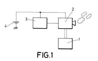 Dispositivo y procedimiento para la difusión de sustancias volátiles.