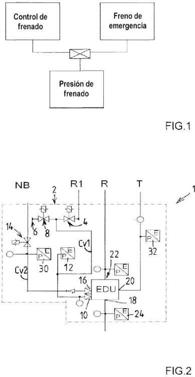 Método para controlar un sistema de frenado por fricción regulado contra deslizamientos de un vehículo ferroviario.