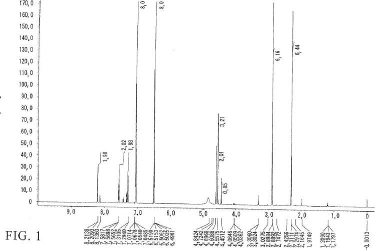 Compuesto de clatrato, método para controlar la concentración de una solución acuosa de principio activo agrícola químico y preparación química agrícola.
