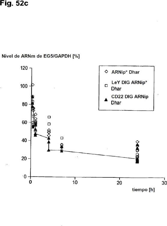 Un complejo de anticuerpo biespecífico y digoxigenina conjugada a un agente terapéutico o de diagnóstico.