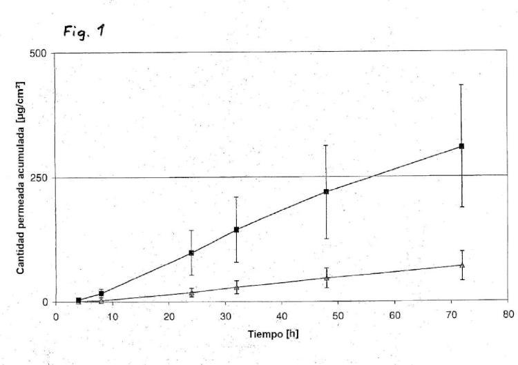 Sistema terapéutico transdérmico con componentes de urea.