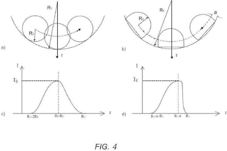 Modelado de radiación mediante rotación coordinada de haces fijos y movimiento del sistema de soporte del paciente.