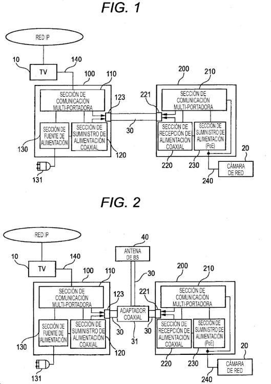 Dispositivo de comunicación, método de alimentación eléctrica del mismo y sistema de suministro de alimentación.