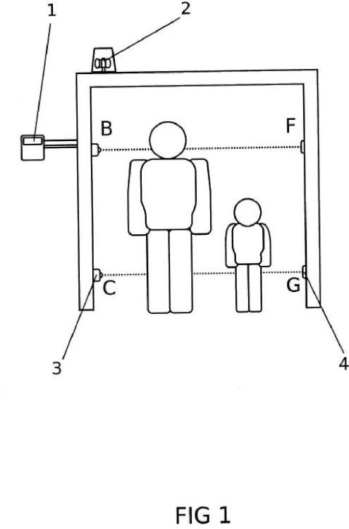 Detector por altura de áreas de riesgos infantiles.