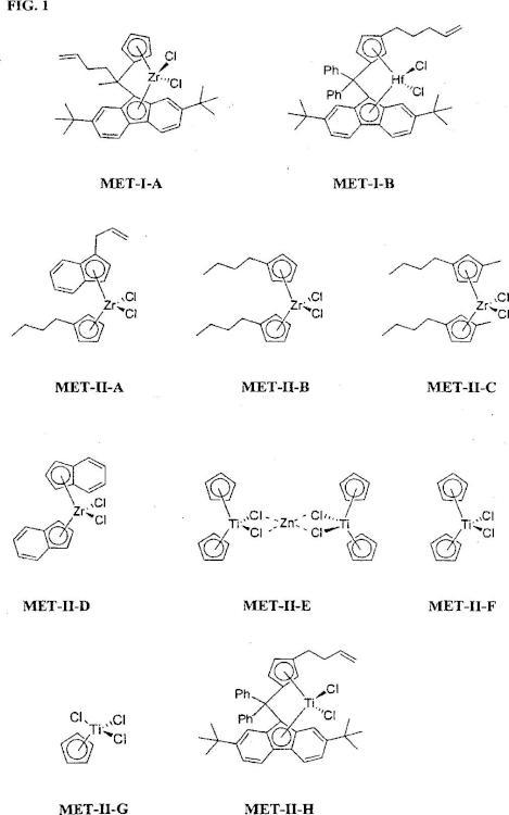 El uso de catalizadores de eliminación de hidrógeno para controlar el peso molecular del polímero y los niveles de hidrógeno en un reactor de polimerización.
