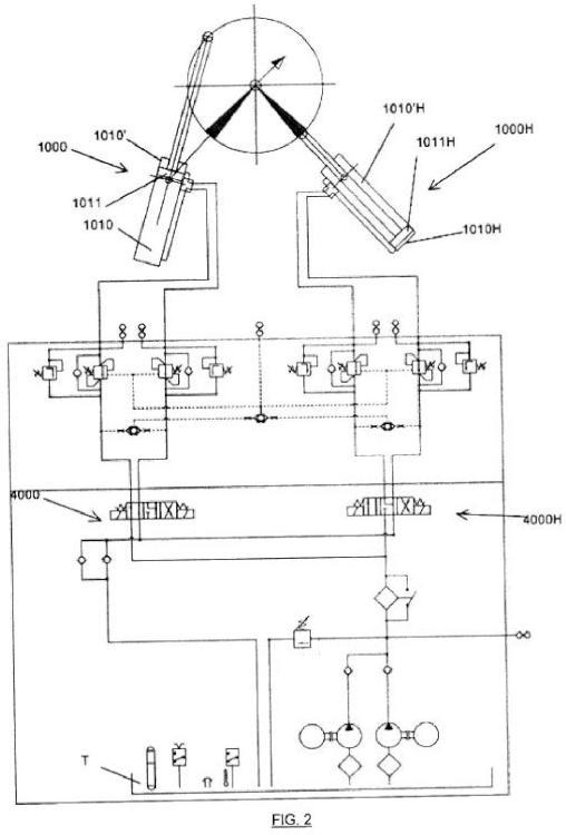 Sistema de accionamiento hidráulico y método de control.