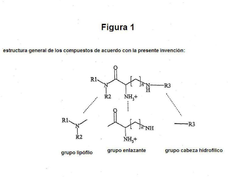 Complejos lipídicos recubiertos con PEG y su uso.