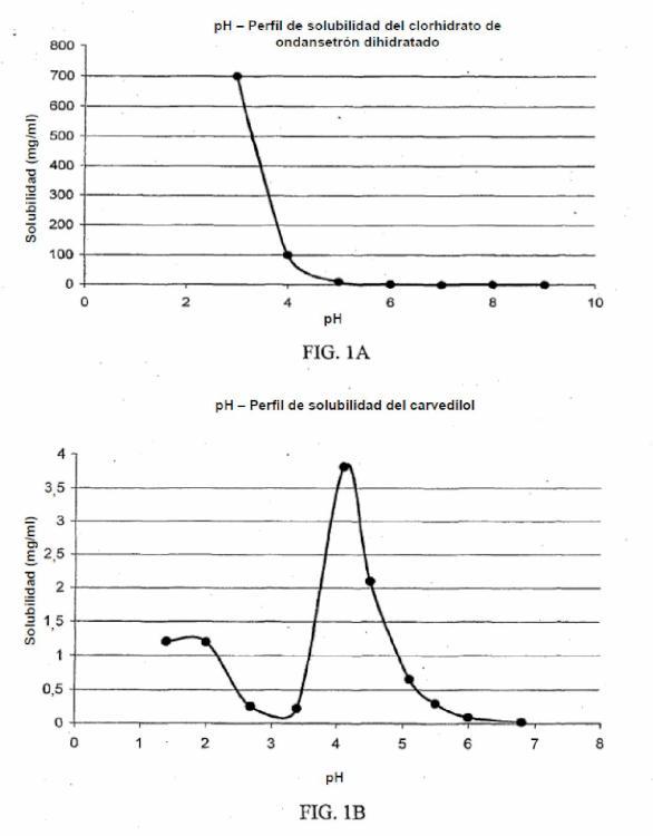 Sistemas de administración de fármacos que comprenden un agente de bloqueo selectivo de la serotonina 5-HT3 débilmente básico y ácidos orgánicos.