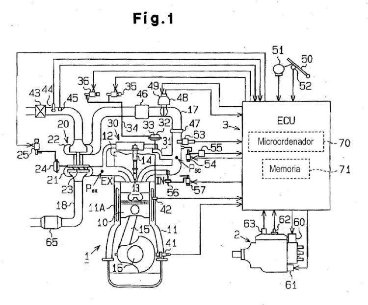 Aparato y procedimiento para controlar la recirculación de gases de escape en un motor.