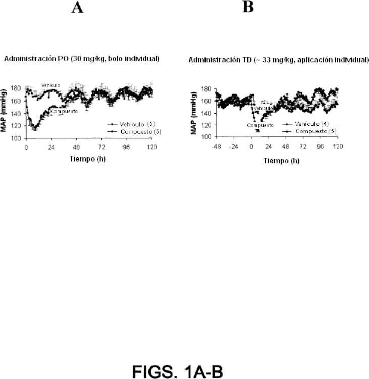 Derivados de piperidina 3,4-sustituida como inhibidores de renina.