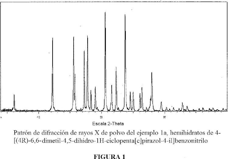 Derivados de pirazol útiles como inhibidores de la aldosterona sintasa.