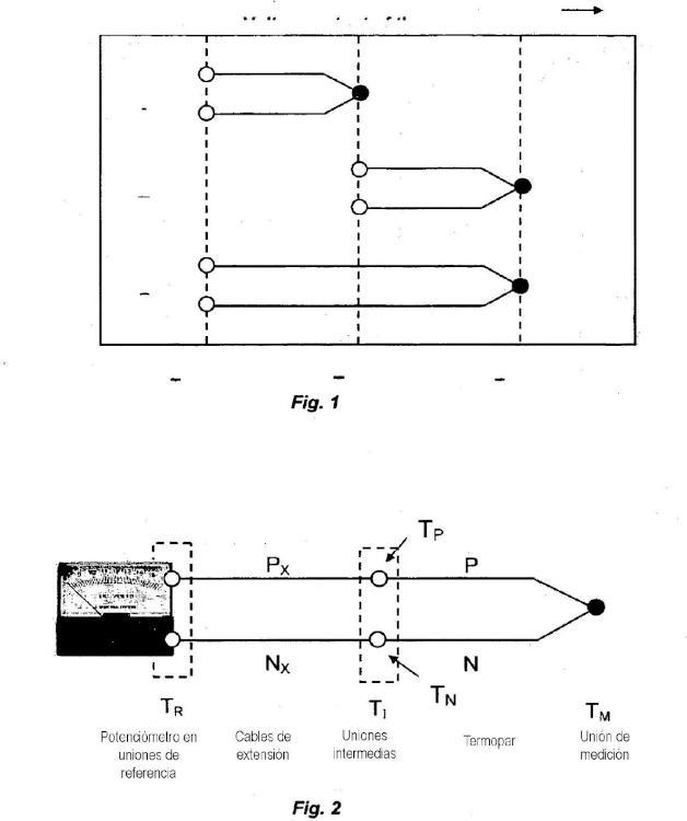 Cable de extensión de termopar.