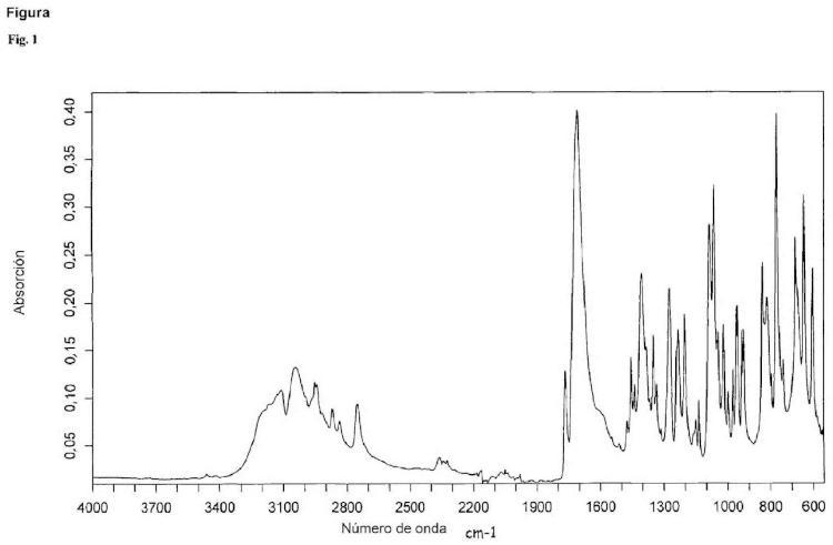 Derivados de 1H-pirrolidina-2,4-diona espirocíclicos cis-alcoxi-sustituidos.