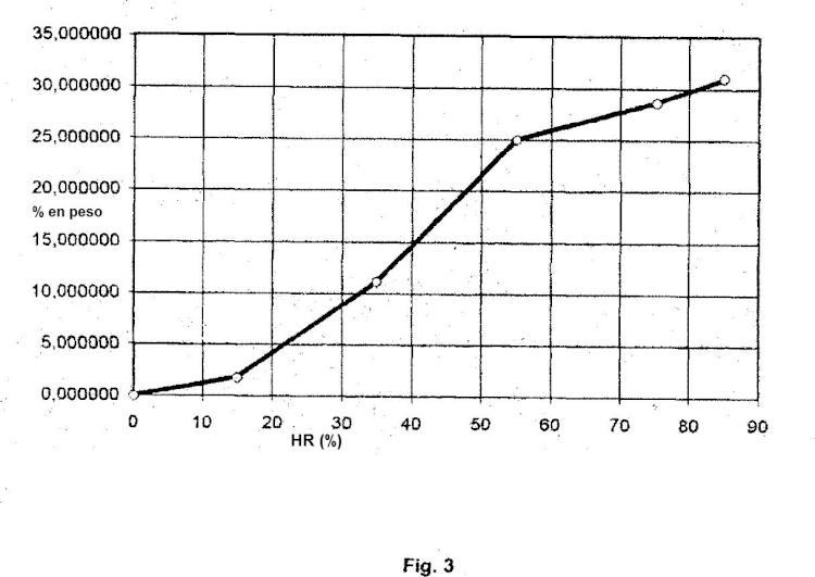 Materiales de estructura organometálicos a base de ácido 2,5-furandicarboxílico o ácido 2,5-tiofendicarboxílico.