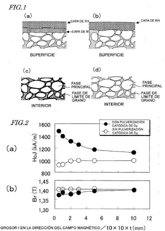 Imán sinterizado de tierras raras de R-Fe-B y procedimiento para producir el mismo.