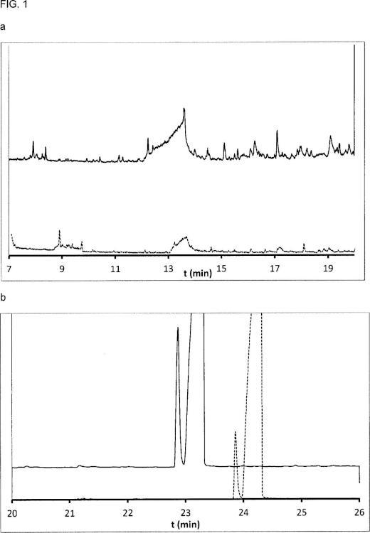 Inclusión de catalizadores en formulaciones de tabaco reconstituido para la reducción de la emisión de productos tóxicos.