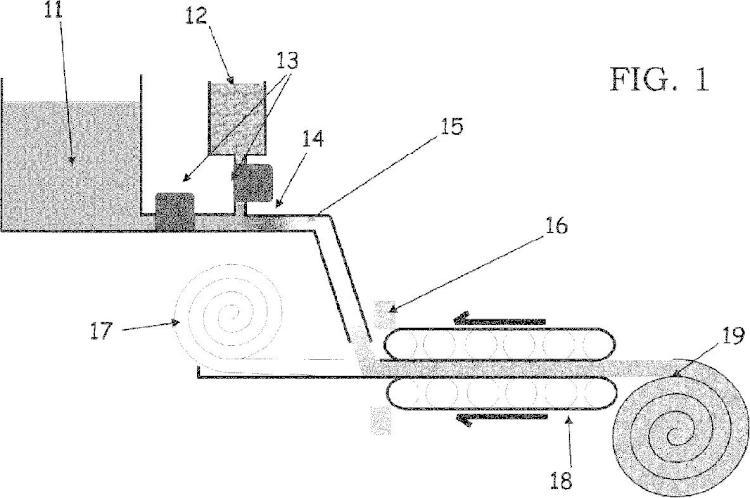 Procedimientos de producción de láminas de gel.