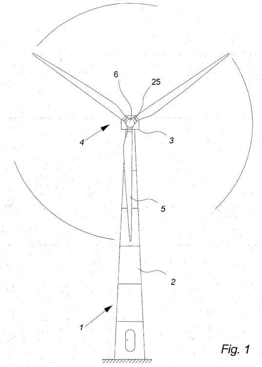 Un rotor de turbina eólica, una turbina eólica y uso de los mismos.