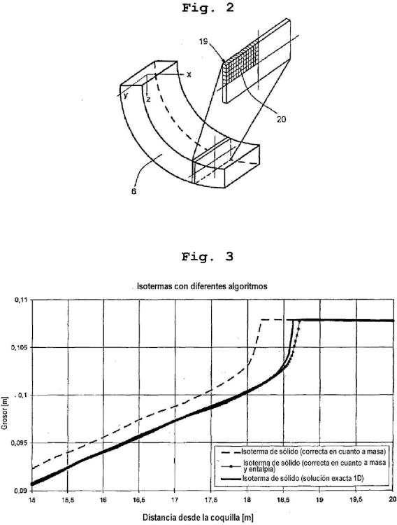 Procedimiento para la colada contínua de una barra metálica.