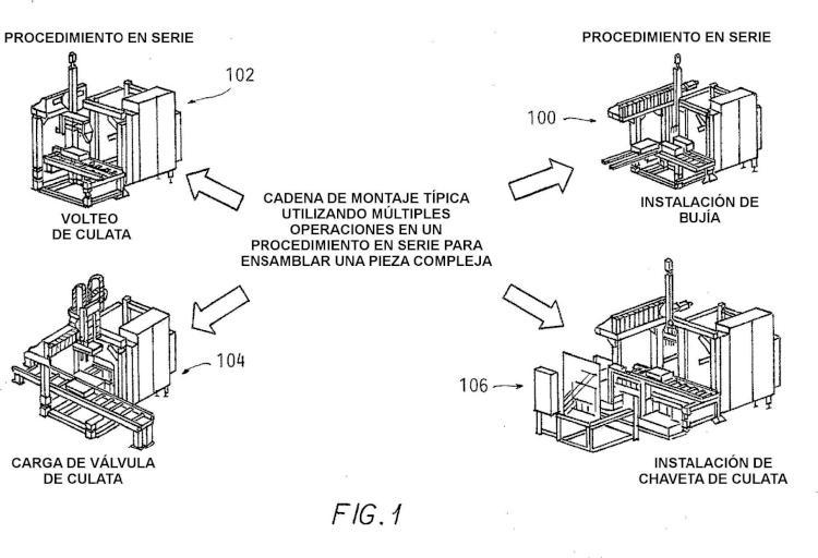 Procedimiento y aparato para ensamblar un producto complejo en un sistema de tratamiento en paralelo.