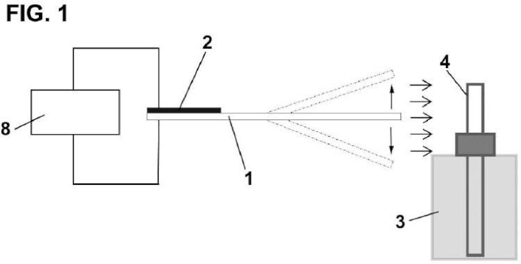 Dispositivo para la difusión de sustancias volátiles.