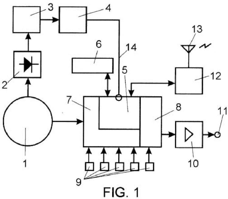 Dispositivo de aplicación externa en vehículos móviles para conseguir energía eléctrica.