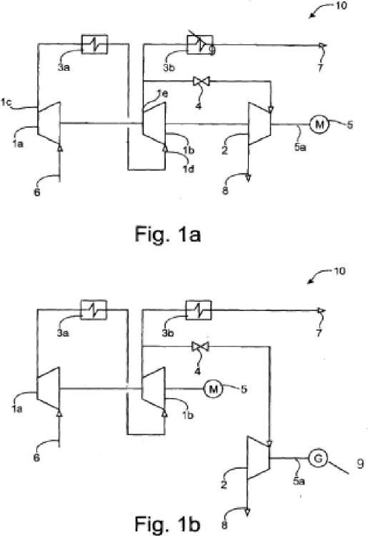 Una solución para controlar un turbocompresor.