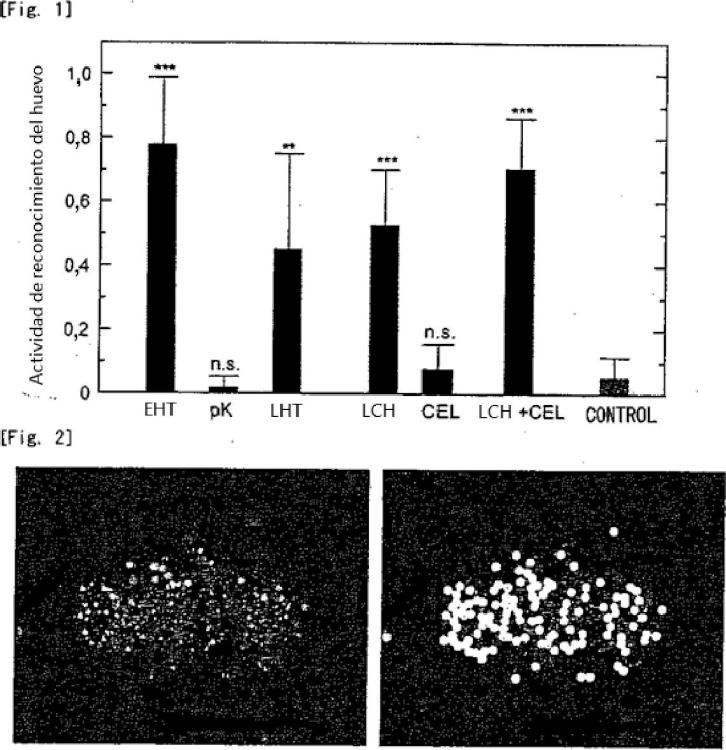 Control de plagas usando lisozima, sal o un fragmento biológico de la misma o un péptido relacionado con lisozima como feromona de reconocimiento del huevo.