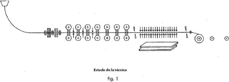 Método para la producción de productos laminados planos.