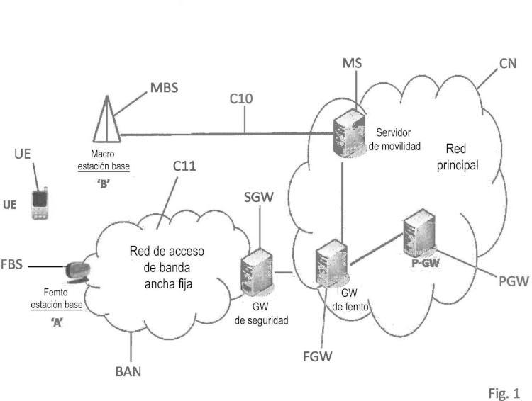 Método y sistema para traspaso de un equipo de usuario en redes basadas en celdas.