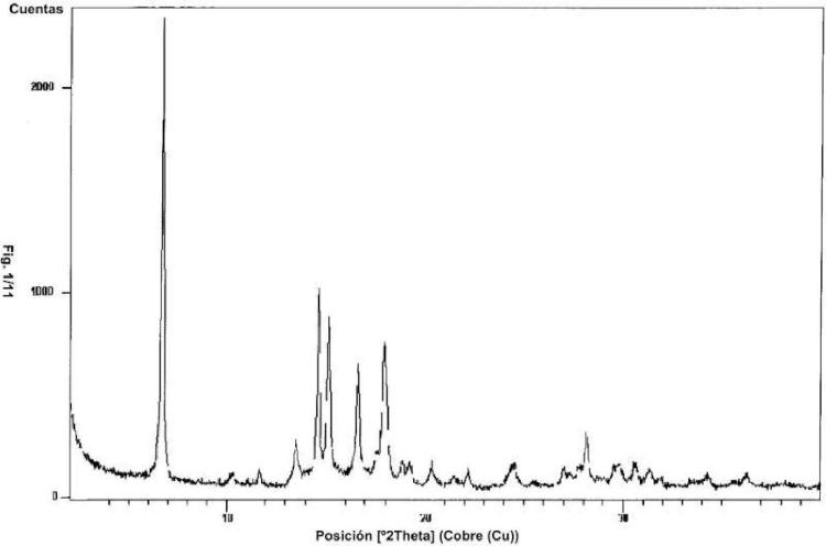 Formas cristalinas de saxagliptina.