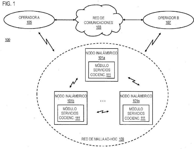 Método y aparato para coordinar mensajes de solicitud de información en una red de malla ad-hoc.