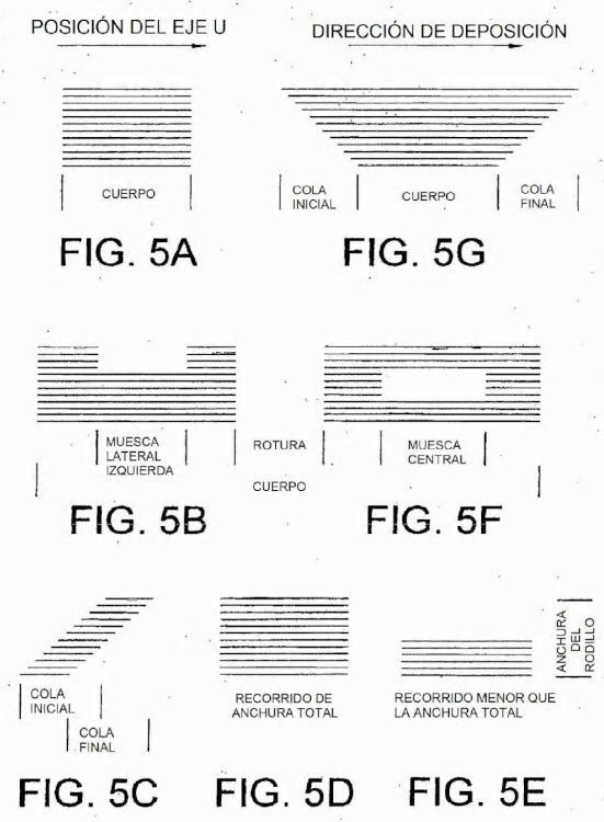 Inspección visual de colocación de fibra.