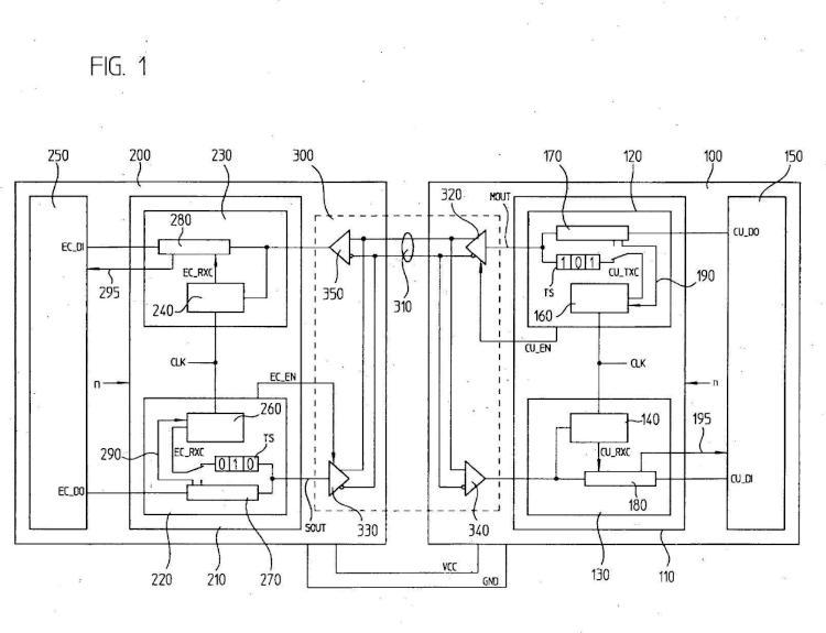 Dispositivo y procedimiento para la transmisión de datos en serie entre un aparato de medición de la posición y una unidad de control.