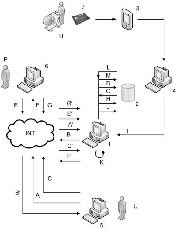 Procedimiento, sistema y producto de programa informático para generar un fichero electrónico recopilatorio de transacciones realizadas entre un usuario y un proveedor de este usuario.