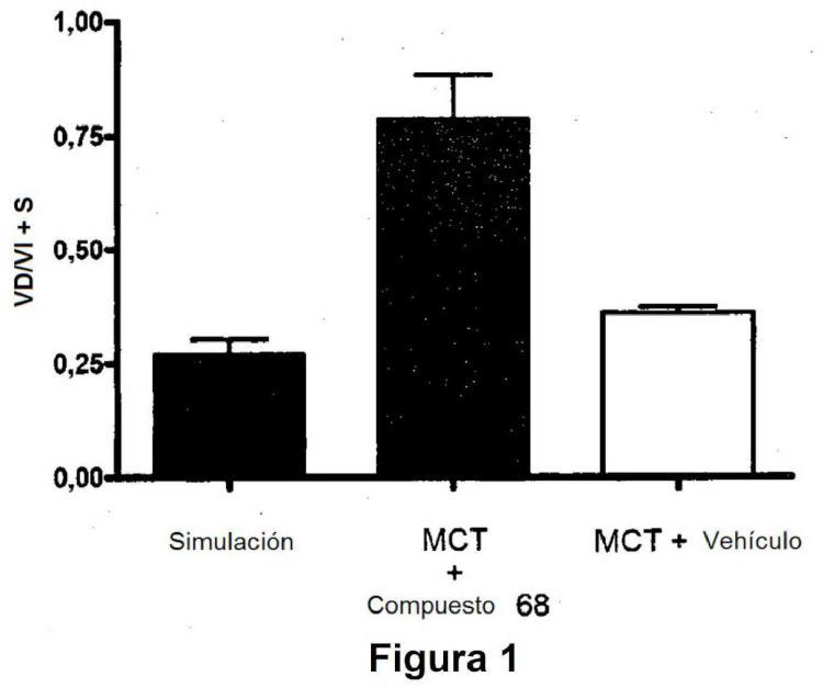 Moduladores del receptor de prostaciclina (PGl2) útiles para el tratamiento de trastornos relacionados con los mismos.