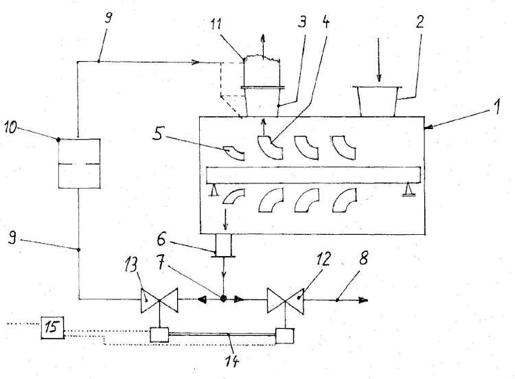 Dispositivo de cantidad mínima controlada ahorrativa de energía de una bomba centrífuga con una etapa especial de alta presión.