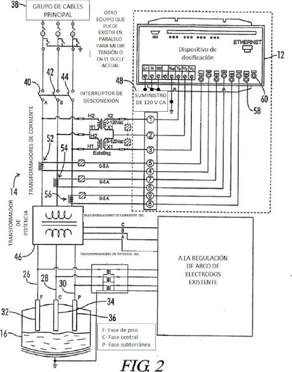 Sistema y método de monitoreo de hornos de arco eléctrico.