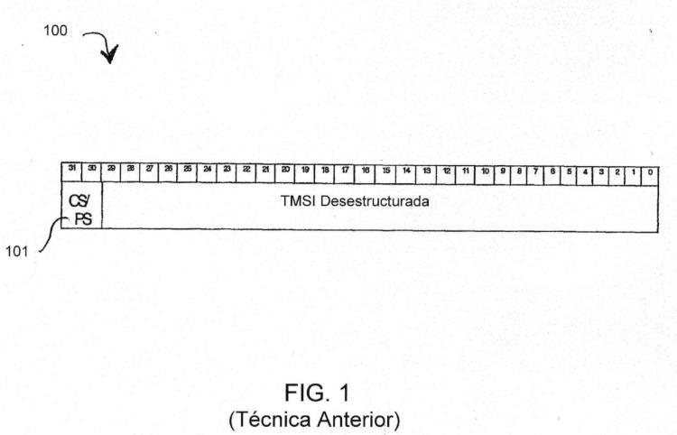 Asignación óptima de TMSI y P-TMSI en sistemas de comunicación móviles.