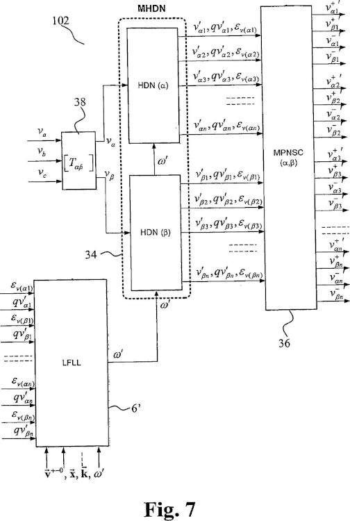 Sistema de monitorización de red eléctrica y método relacionado.