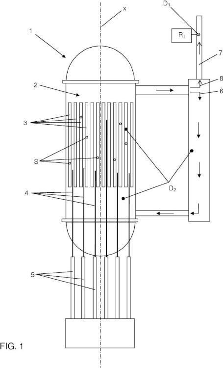 Un procedimiento de y un aparato para vigilar la operación de un reactor nuclear.