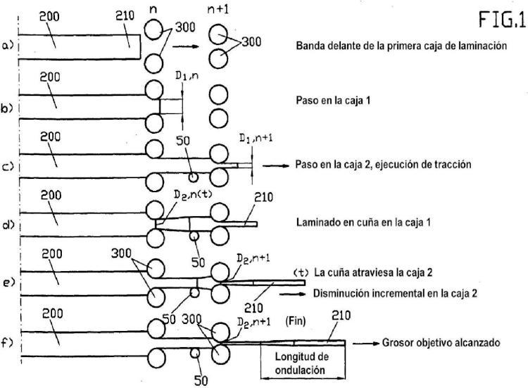 Método, programa informático y tren de laminación para laminar una banda metálica.