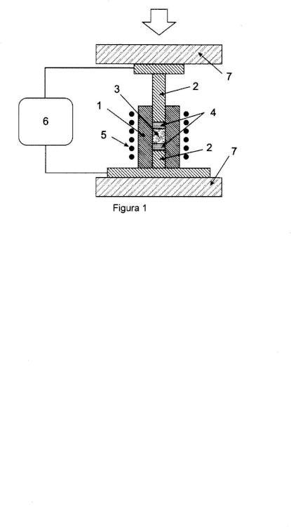 Método para la fabricación pulvimetalúrgica de imanes.