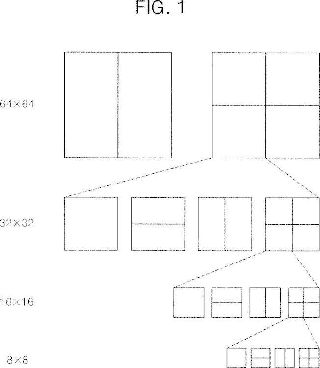 Aparato de codificación de imágenes.