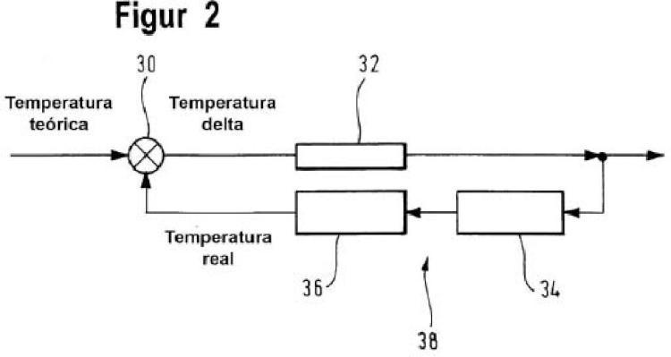 Campo de cocción con varios elementos de calentamiento.
