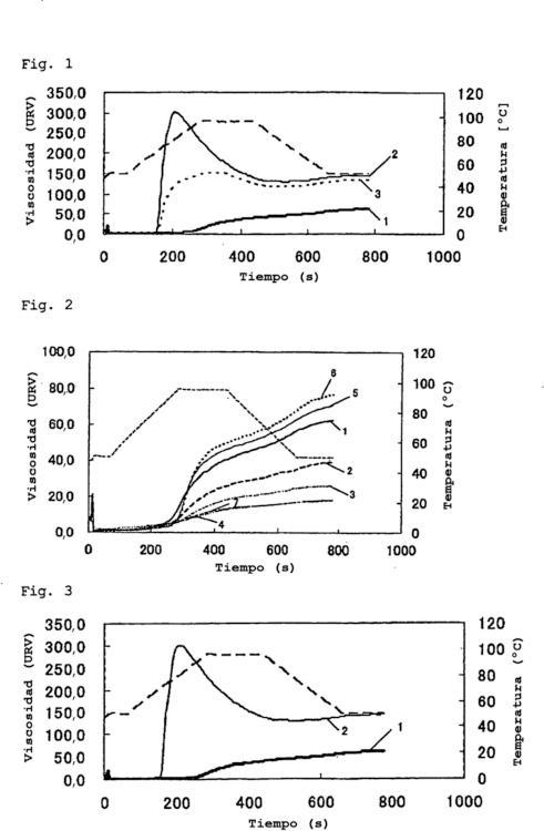 Procedimiento para modificar el almidón y procedimiento para producir una preparación mezclada con almidón.