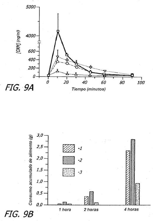 Formulación en polvo seco inhalable que comprende GLP-1 para usar en el tratamiento de la hiperglucemia y diabetes por administración pulmonar.